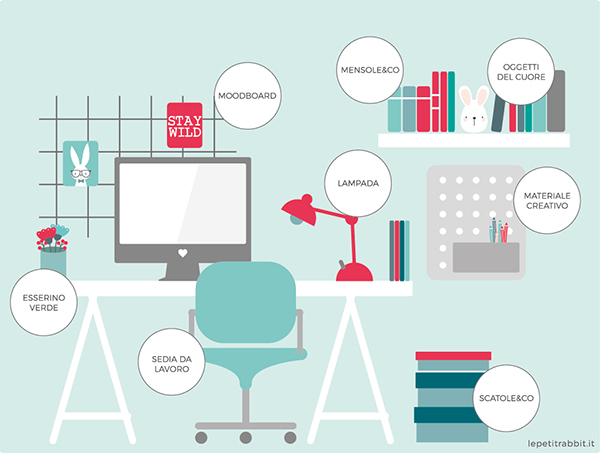 Come organizzare la scrivania da freelance